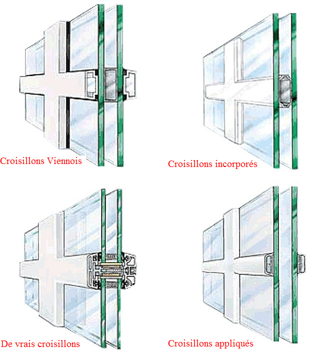Croisillons mirox fabricant des fenetres et portes de for Fabricant de porte et fenetre
